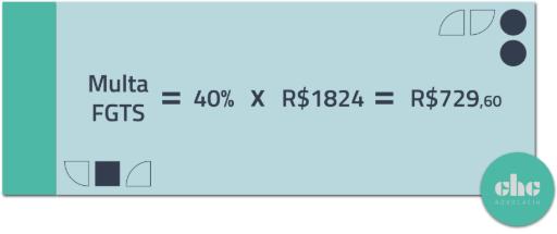 Cálculo da multa de FGTS