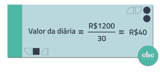 Exemplo 2 de fórmula do valor diária