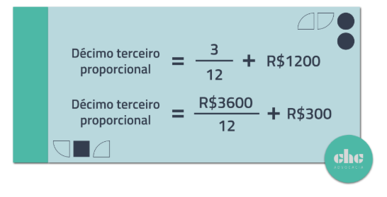 Exemplo de cálculo de 13º