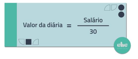 Fórmula do Valor da Diária